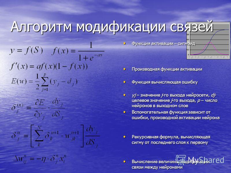 Алгоритм модификации связей Функция активации – сигмоид Функция активации – сигмоид Производная функции активации Производная функции активации Функция вычисляющая ошибку Функция вычисляющая ошибку yj – значение j-го выхода нейросети, dj- целевое зна