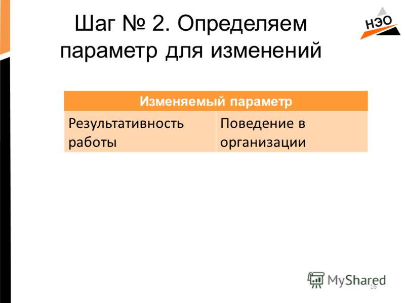 16 Результативность работы Поведение в организации Шаг 2. Определяем параметр для изменений Изменяемый параметр
