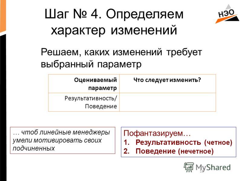 18 Решаем, каких изменений требует выбранный параметр Шаг 4. Определяем характер изменений Оцениваемый параметр Что следует изменить? Результативность/ Поведение … чтоб линейные менеджеры умели мотивировать своих подчиненных Пофантазируем… 1.Результа