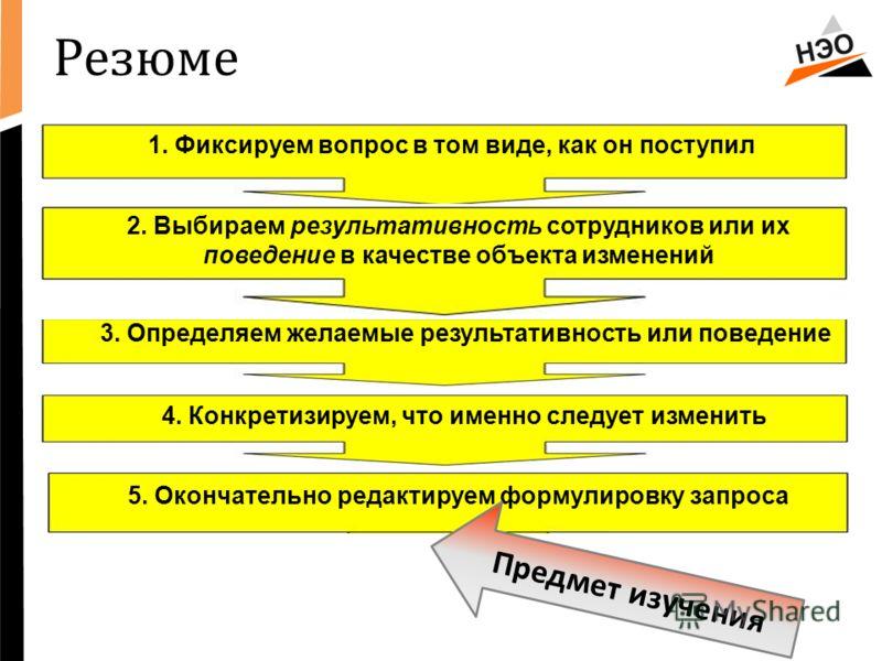 Резюме 1. Фиксируем вопрос в том виде, как он поступил 2. Выбираем результативность сотрудников или их поведение в качестве объекта изменений 3. Определяем желаемые результативность или поведение 4. Конкретизируем, что именно следует изменить 5. Окон