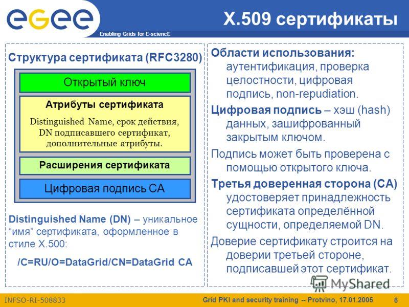 Enabling Grids for E-sciencE INFSO-RI-508833 Grid PKI and security training -- Protvino, 17.01.2005 6 X.509 сертификаты Области использования: аутентификация, проверка целостности, цифровая подпись, non-repudiation. Цифровая подпись – хэш (hash) данн
