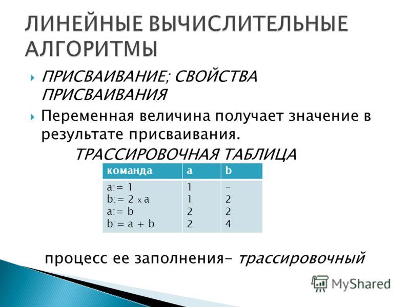 ПРИСВАИВАНИЕ; СВОЙСТВА ПРИСВАИВАНИЯ Переменная величина получает значение в результате присваивания. ТРАССИРОВОЧНАЯ ТАБЛИЦА процесс ее заполнения- трассировочный командаab a:= 1 b:= 2 x a a:= b b:= a + b 11221122 -224-224
