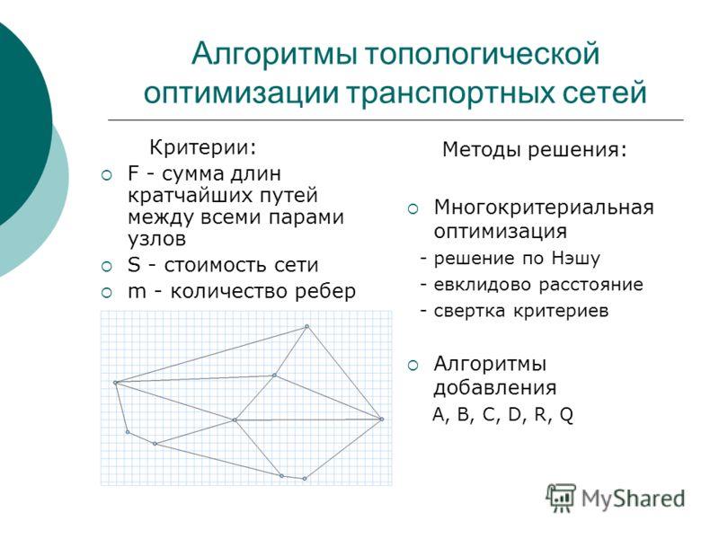 Критерии: F - сумма длин кратчайших путей между всеми парами узлов S - стоимость сети m - количество ребер Методы решения: Многокритериальная оптимизация - решение по Нэшу - евклидово расстояние - свертка критериев Алгоритмы добавления A, B, C, D, R,