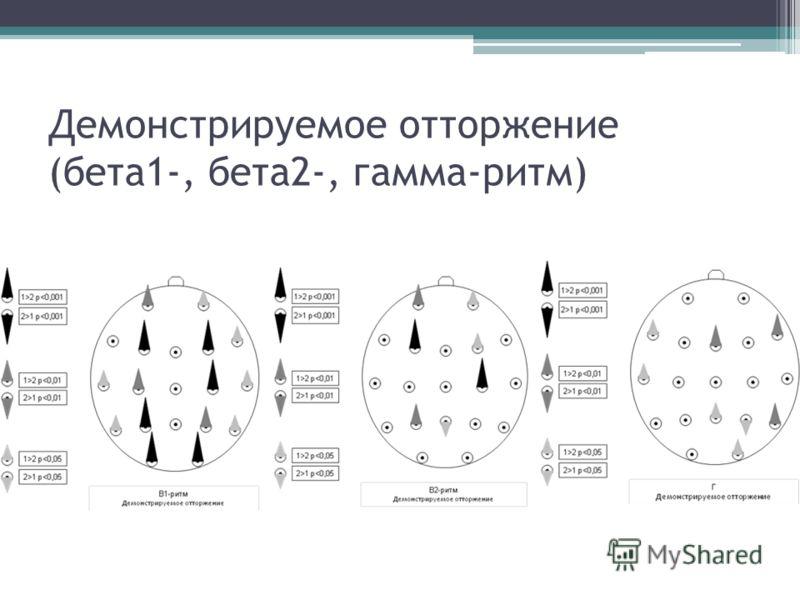 Демонстрируемое отторжение (бета1-, бета2-, гамма-ритм)