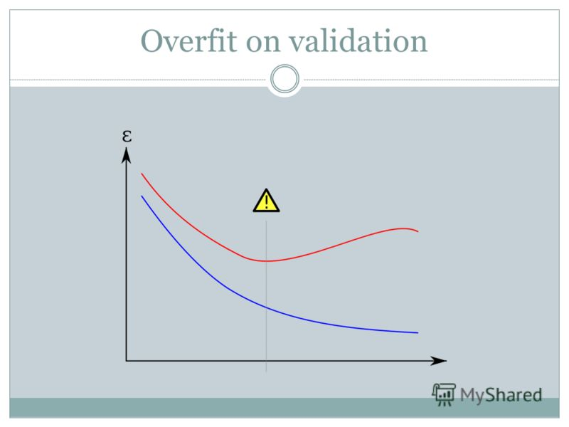 Overfit on validation
