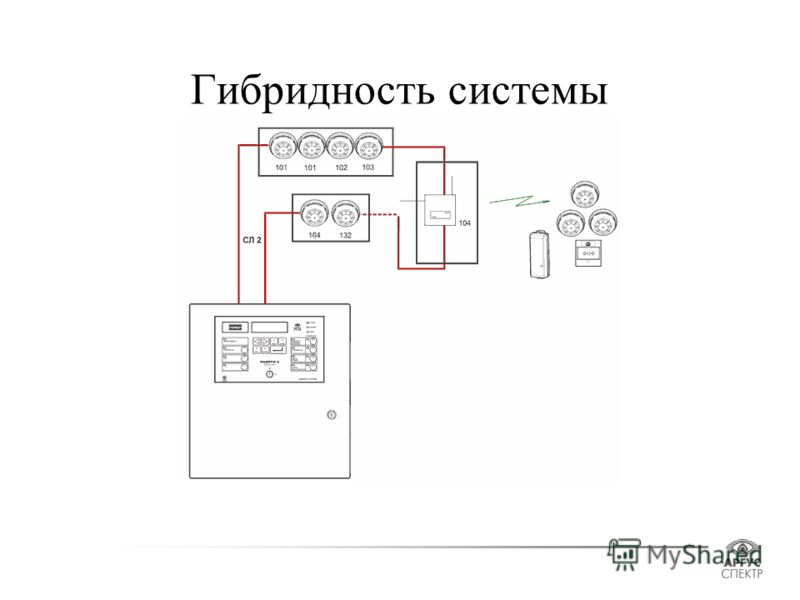 Гибридность системы