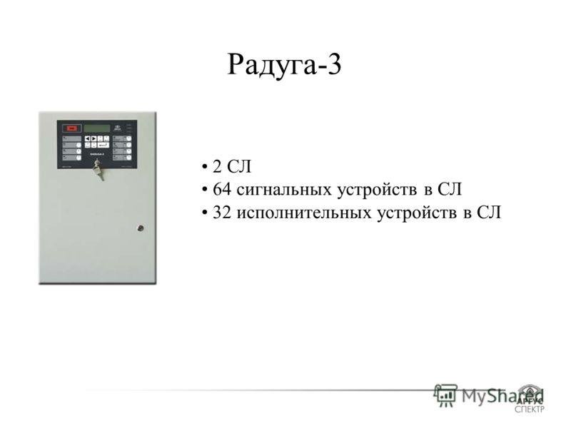 Радуга-3 2 СЛ 64 сигнальных устройств в СЛ 32 исполнительных устройств в СЛ