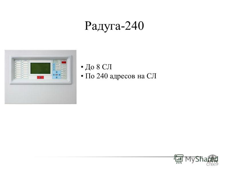 Радуга-240 До 8 СЛ По 240 адресов на СЛ