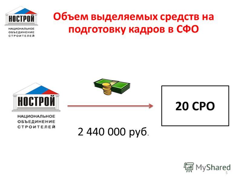 20 СРО 2 440 000 руб. Объем выделяемых средств на подготовку кадров в СФО 5