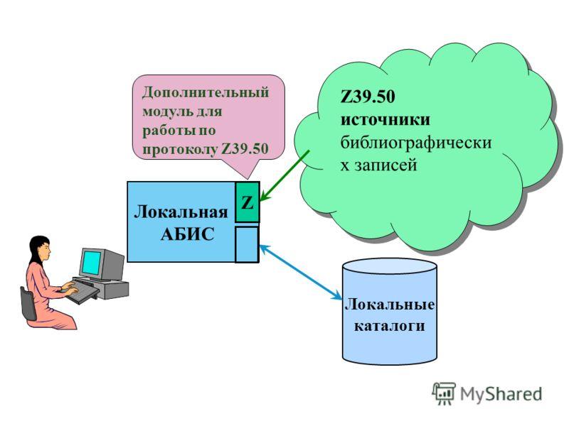 Z39.50 источники библиографически х записей Z39.50 источники библиографически х записей Локальные каталоги Локальная АБИС Z Дополнительный модуль для работы по протоколу Z39.50