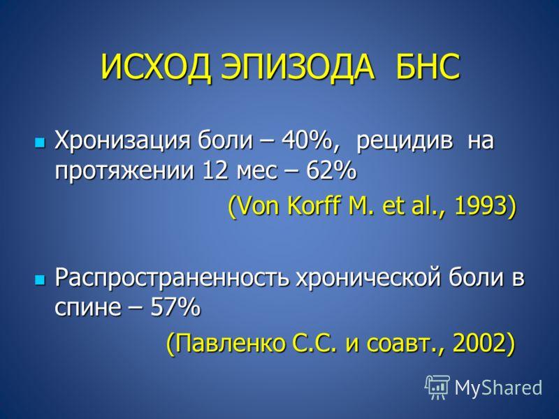 ИСХОД ЭПИЗОДА БНС Хронизация боли – 40%, рецидив на протяжении 12 мес – 62% Хронизация боли – 40%, рецидив на протяжении 12 мес – 62% (Von Korff M. et al., 1993) (Von Korff M. et al., 1993) Распространенность хронической боли в спине – 57% Распростра