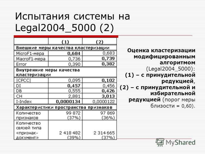Испытания системы на Legal2004_5000 (2) Оценка кластеризации модифицированным алгоритмом (Legal2004_5000): (1) – с принудительной редукцией, (2) – с принудительной и избирательной редукцией (порог меры близости = 0,60).