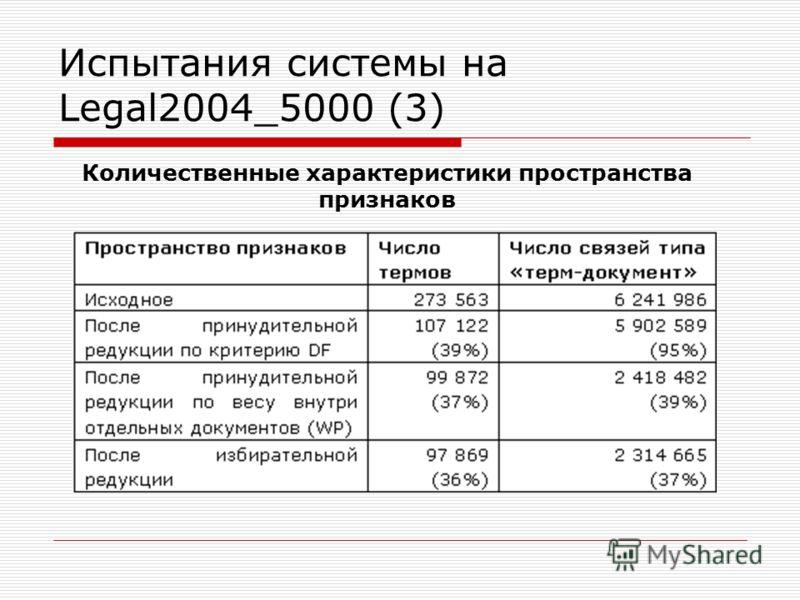Испытания системы на Legal2004_5000 (3) Количественные характеристики пространства признаков