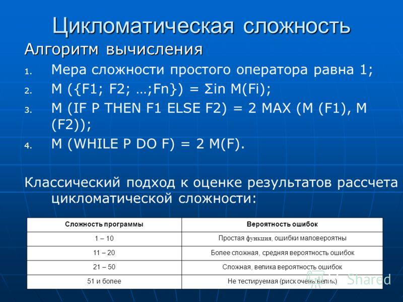 Цикломатическая сложность Алгоритм вычисления 1. 1. Мера сложности простого оператора равна 1; 2. 2. М ({F1; F2; …;Fn}) = Σin M(Fi); 3. 3. М (IF P THEN F1 ELSE F2) = 2 MAX (M (F1), M (F2)); 4. 4. М (WHILE P DO F) = 2 M(F). Классический подход к оценк