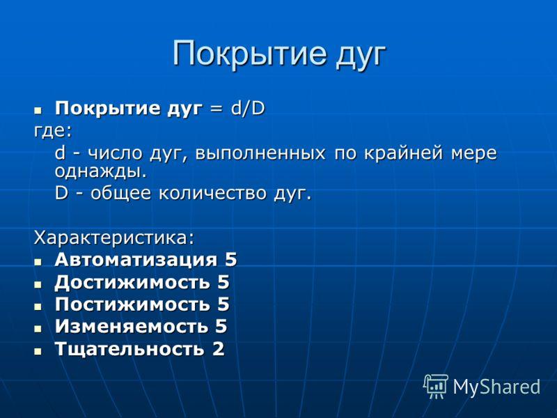 Покрытие дуг Покрытие дуг = d/D Покрытие дуг = d/Dгде: d - число дуг, выполненных по крайней мере однажды. D - общее количество дуг. Характеристика: Автоматизация 5 Автоматизация 5 Достижимость 5 Достижимость 5 Постижимость 5 Постижимость 5 Изменяемо