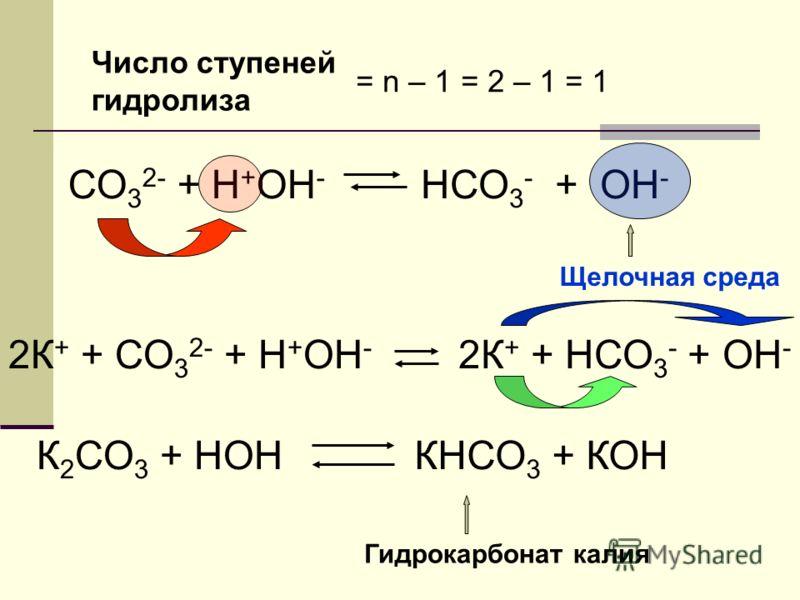 СО 3 2- + Н + ОН - НСО 3 - + ОН - 2К + + СО 3 2- + Н + ОН - 2К + + НСО 3 - + ОН - Щелочная среда К 2 СО 3 + НОНКНСО 3 + КОН Гидрокарбонат калия Число ступеней гидролиза = n – 1 = 2 – 1 = 1