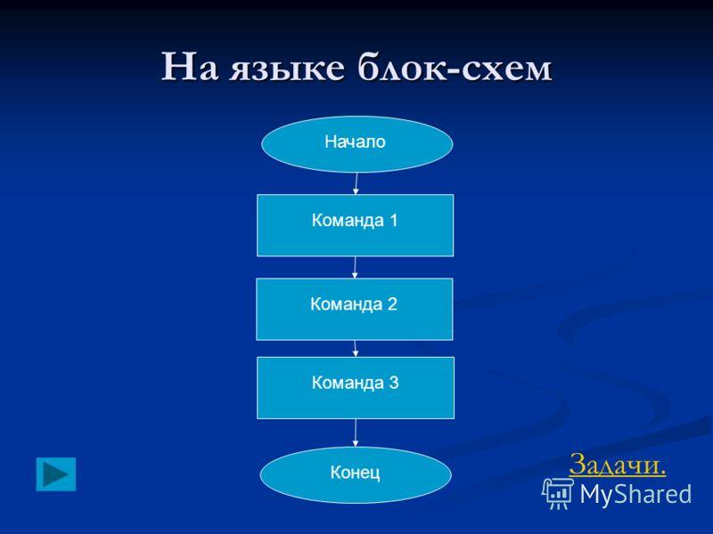На языке блок-схем Начало Команда 1 Команда 2 Команда 3 Конец Задачи.