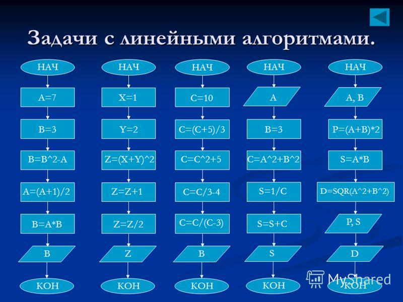 Задачи с линейными алгоритмами. НАЧ КОН А=7 В=3 В=В^2-A A=(A+1)/2 B=A*B B НАЧ КОН X=1X=1 Y=2Y=2 Z=(X+Y)^2 Z=Z+1 Z=Z/2 Z НАЧ КОН C=10 C=(C+5)/3 C=C^2+5 C=C/(C-3) C=C/3-4 B НАЧ КОН A В=3 C=A^2+B^2 S=1/C S=S+C S НАЧ КОН А, B P=(A+B)*2 S=A*B D=SQR(A^2+B^