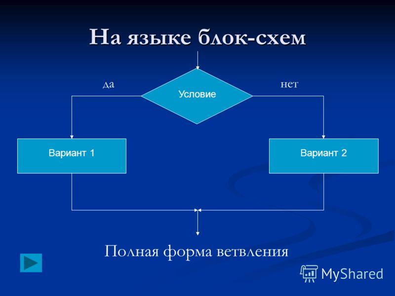 На языке блок-схем Полная форма ветвления Вариант 1Вариант 2 Условие данет