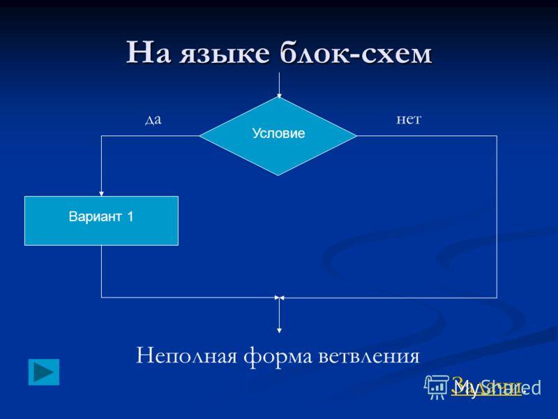 На языке блок-схем Вариант 1 Условие Неполная форма ветвления данет ЗадачиЗадачи.