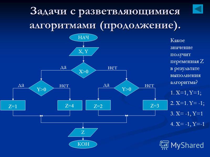 Задачи с разветвляющимися алгоритмами (продолжение). Какое значение получит переменная Z в результате выполнения алгоритма? 1. Х=1, Y=1; 2. X=1. Y= -1; 3. X= -1, Y=1 4. X= -1, Y=-1 НАЧ КОН Х, Y X>0 да нет Z Z=1 Y>0 да нет Z=4 Z=2 Y>0 да нет Z=3