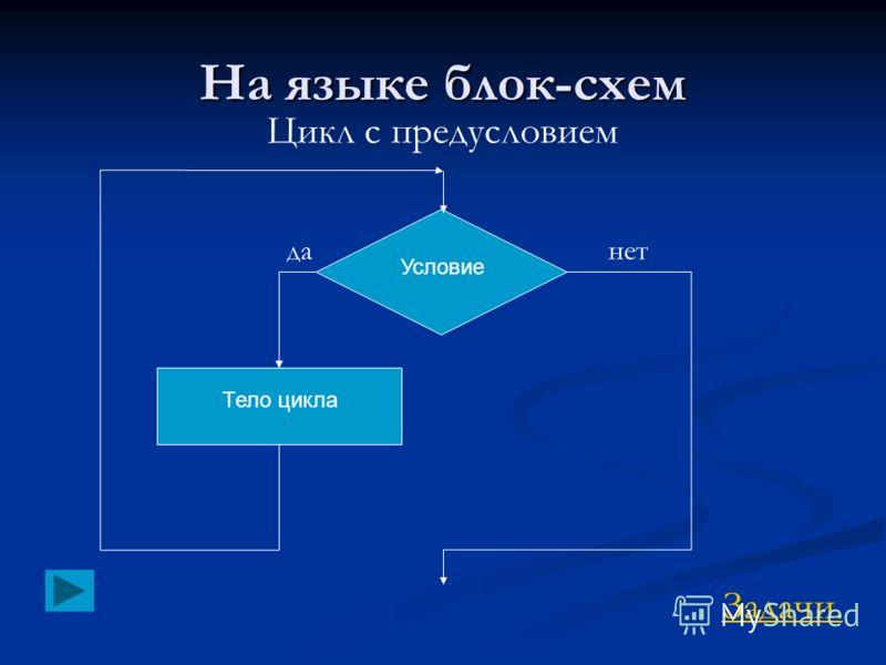 На языке блок-схем Тело цикла Условие Цикл с предусловием данет Задачи.