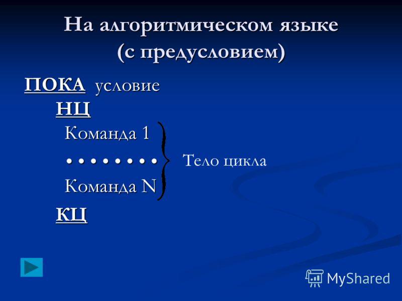 На алгоритмическом языке (с предусловием) ПОКА условие НЦ Команда 1 Команда N Команда NКЦ Тело цикла
