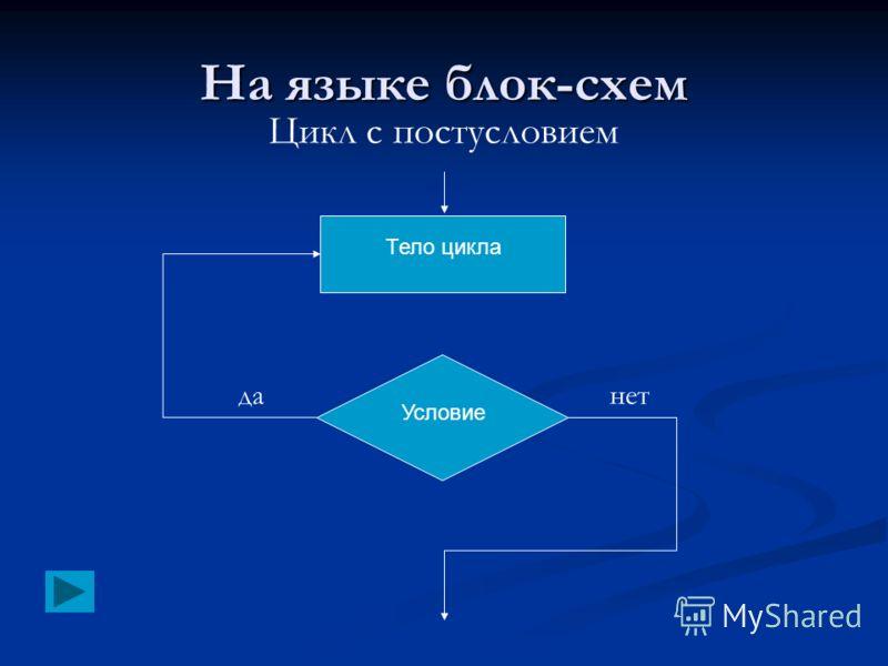 На языке блок-схем Тело цикла Условие Цикл с постусловием данет