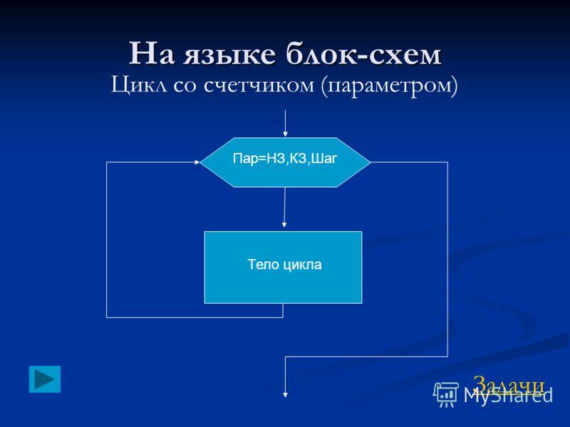 На языке блок-схем Цикл со счетчиком (параметром) Пар=НЗ,КЗ,Шаг Тело цикла Задачи