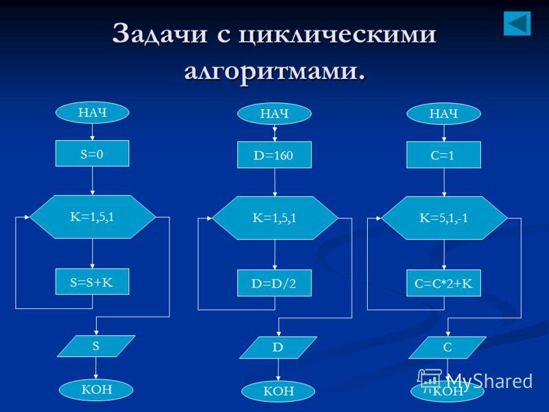 Задачи с циклическими алгоритмами. НАЧ S=0S=0 КОН S S=S+K K=1,5,1 НАЧ D=160 КОН D D=D/2 K=1,5,1 НАЧ C=1C=1 КОН C C=C*2+K K=5,1,-1