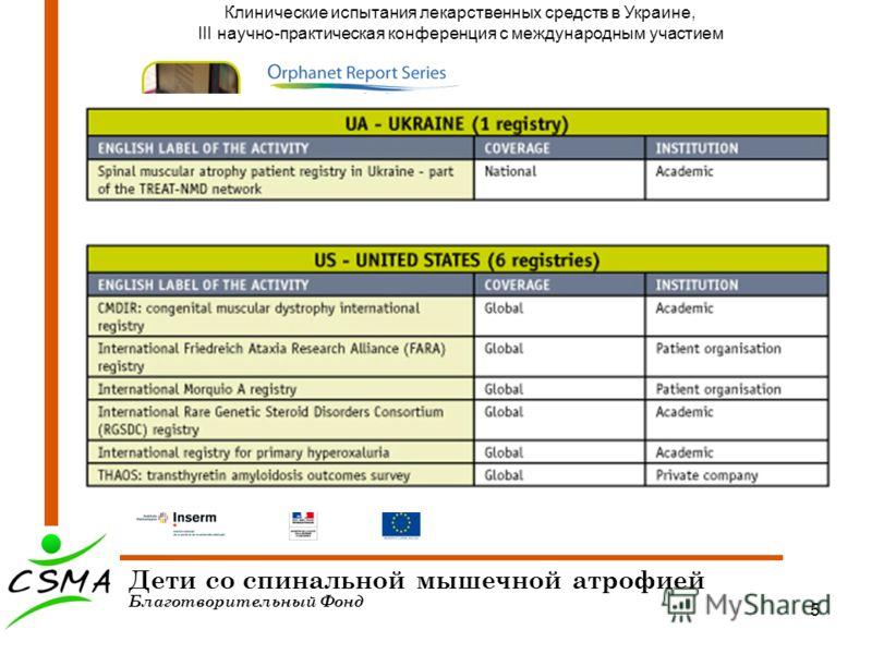 5 Дети со спинальной мышечной атрофией Благотворительный Фонд Клинические испытания лекарственных средств в Украине, III научно-практическая конференция с международным участием