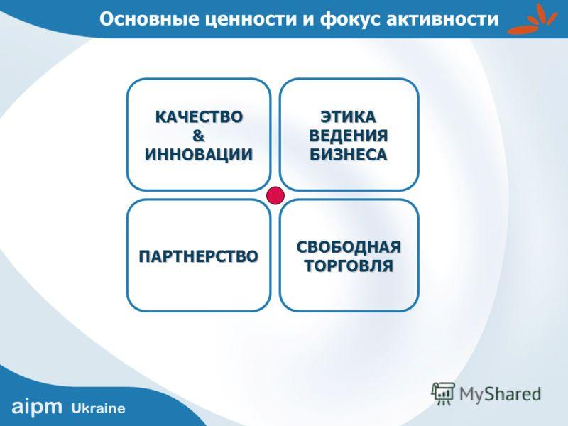aipm Ukraine Основные ценности и фокус активности КАЧЕСТВО&ИННОВАЦИИЭТИКАВЕДЕНИЯБИЗНЕСА ПАРТНЕРСТВОСВОБОДНАЯТОРГОВЛЯ