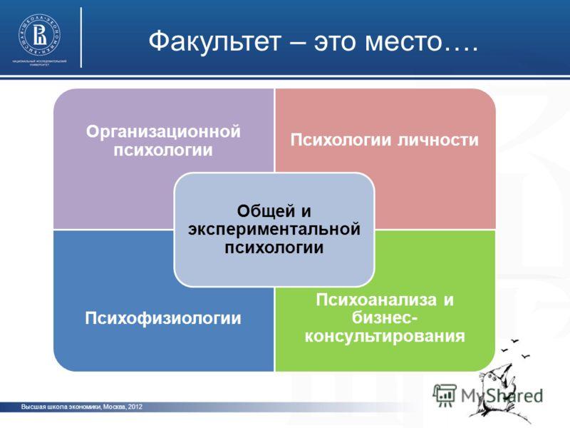 Высшая школа экономики, Москва, 2012 Факультет – это место…. фото Организационной психологии Психологии личности Психофизиологии Психоанализа и бизнес- консультирования Общей и экспериментальной психологии