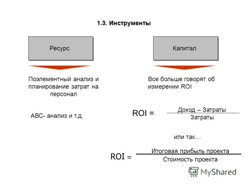 1.3. Инструменты Ресурс Капитал Поэлементный анализ и планирование затрат на персонал ROI = Доход – Затраты Затраты Все больше говорят об измерении ROI ROI = Итоговая прибыль проекта Стоимость проекта или так… АВС- анализ и т.д.