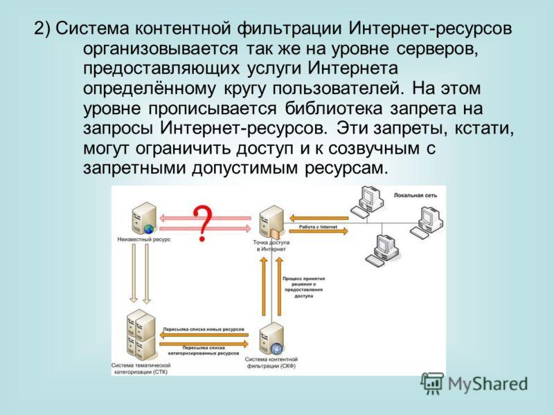 2) Система контентной фильтрации Интернет-ресурсов организовывается так же на уровне серверов, предоставляющих услуги Интернета определённому кругу пользователей. На этом уровне прописывается библиотека запрета на запросы Интернет-ресурсов. Эти запре