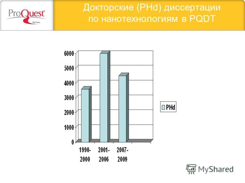 Докторские (PHd) диссертации по нанотехнологиям в PQDT