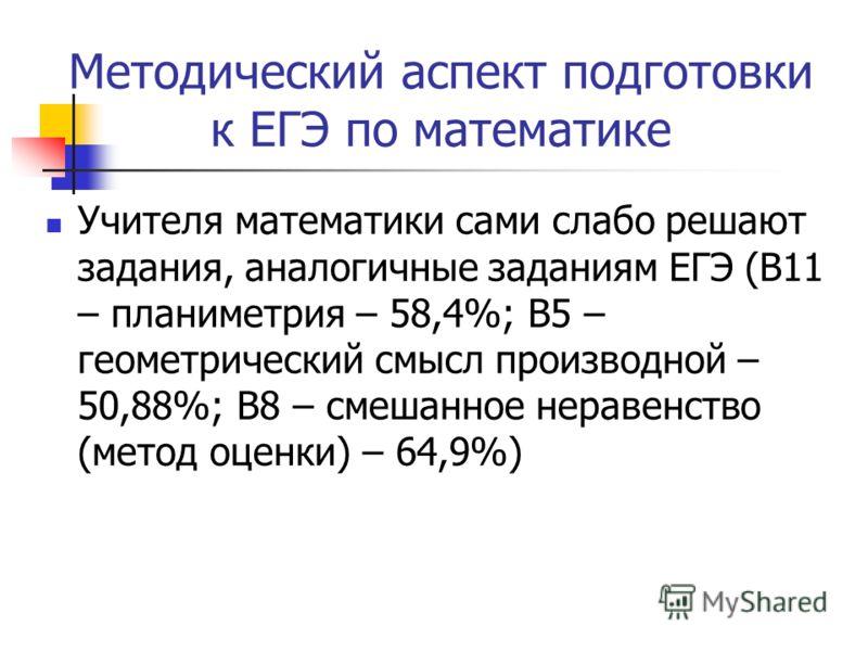 Методический аспект подготовки к ЕГЭ по математике Учителя математики сами слабо решают задания, аналогичные заданиям ЕГЭ (В11 – планиметрия – 58,4%; В5 – геометрический смысл производной – 50,88%; В8 – смешанное неравенство (метод оценки) – 64,9%)