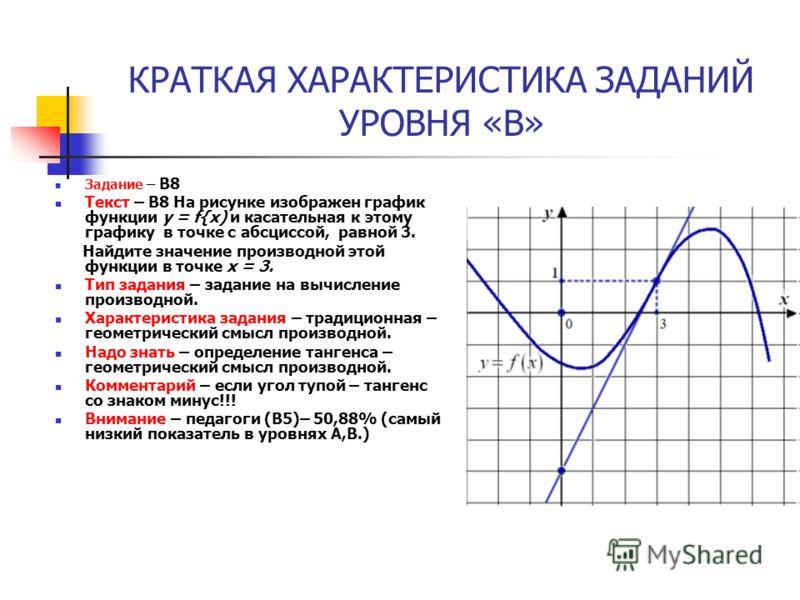 КРАТКАЯ ХАРАКТЕРИСТИКА ЗАДАНИЙ УРОВНЯ «В» Задание – В8 Текст – B8 На рисунке изображен график функции y = f{x) и касательная к этому графику в точке с абсциссой, равной 3. Найдите значение производной этой функции в точке x = 3. Тип задания – задание