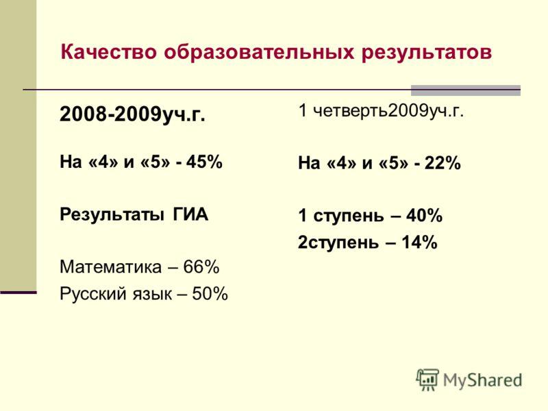 Качество образовательных результатов 2008-2009уч.г. На «4» и «5» - 45% Результаты ГИА Математика – 66% Русский язык – 50% 1 четверть2009уч.г. На «4» и «5» - 22% 1 ступень – 40% 2ступень – 14%
