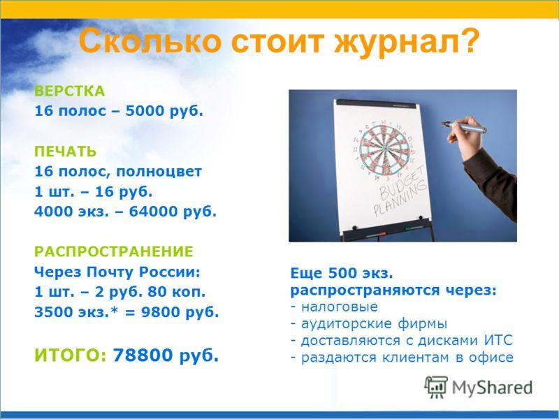 Сколько стоит журнал? ВЕРСТКА 16 полос – 5000 руб. ПЕЧАТЬ 16 полос, полноцвет 1 шт. – 16 руб. 4000 экз. – 64000 руб. РАСПРОСТРАНЕНИЕ Через Почту России: 1 шт. – 2 руб. 80 коп. 3500 экз.* = 9800 руб. ИТОГО: 78800 руб. Еще 500 экз. распространяются чер