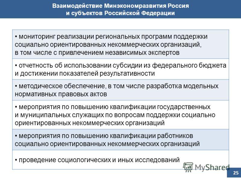 Взаимодействие Минэкономразвития Россия и субъектов Российской Федерации мониторинг реализации региональных программ поддержки социально ориентированных некоммерческих организаций, в том числе с привлечением независимых экспертов отчетность об исполь