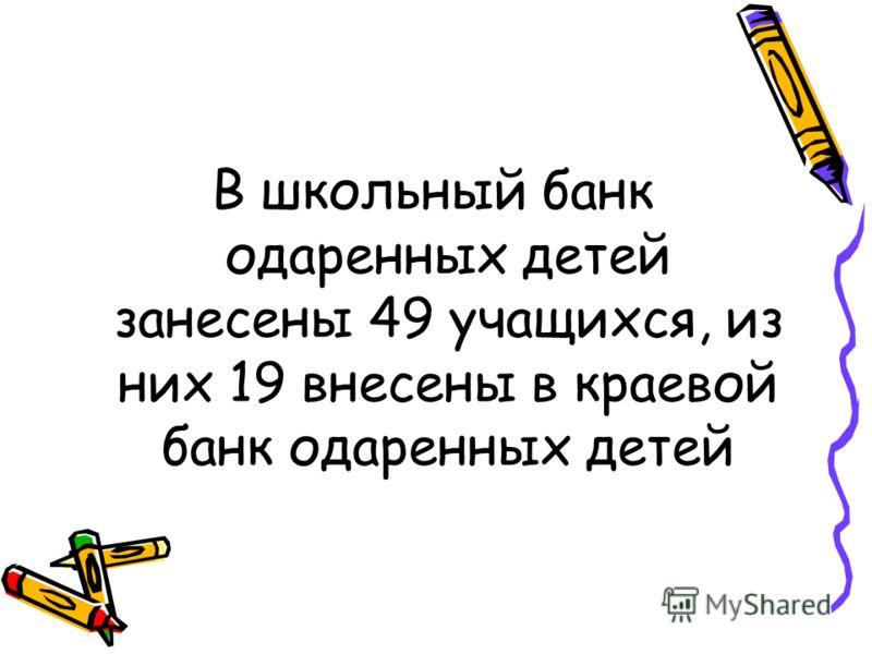 В школьный банк одаренных детей занесены 49 учащихся, из них 19 внесены в краевой банк одаренных детей
