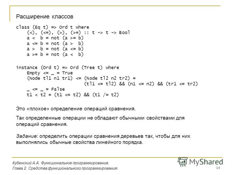 14 Кубенский А.А. Функциональное программирование. Глава 2. Средства функционального программирования. Расширение классов class (Eq t) => Ord t where ( ), (>=) :: t -> t -> Bool a = b) a b) a > b = not (a = b = not (a < b) instance (Ord t) => Ord (Tr