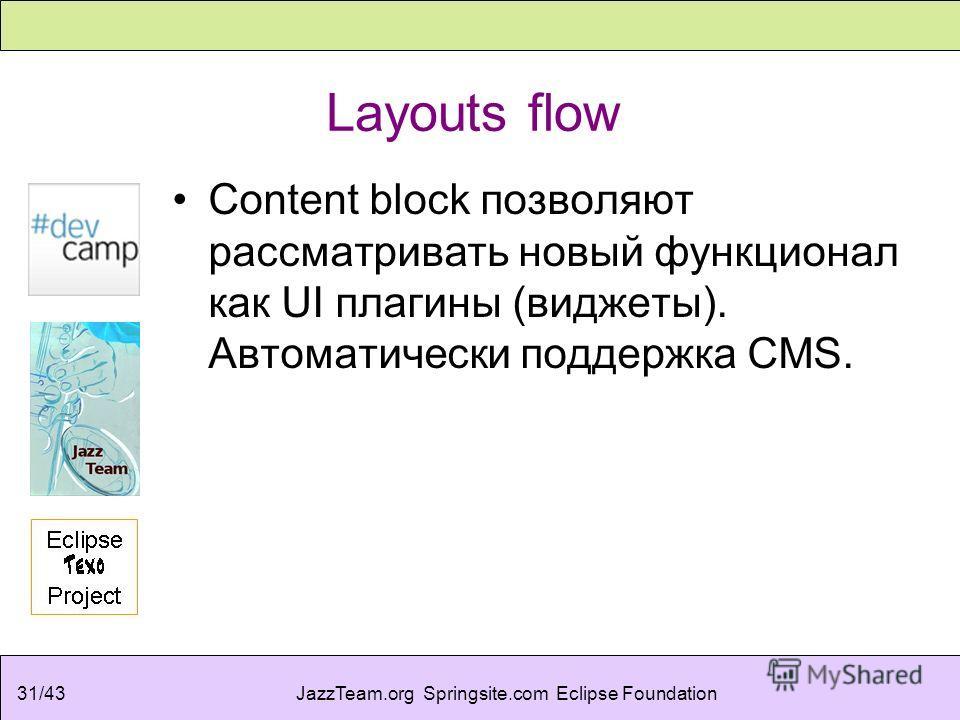 JazzTeam.org Springsite.com Eclipse Foundation31/43 Layouts flow Content block позволяют рассматривать новый функционал как UI плагины (виджеты). Автоматически поддержка CMS.