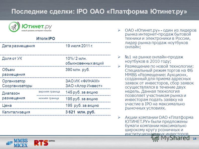 ОАО « Ютинет.ру » – один из лидеров рынка интернет-продаж бытовой техники и электроники в России, лидер рынка продаж ноутбуков онлайн; 1 на рынке онлайн-продаж ноутбуков в 2010 году; Размещение по новой технологии: Специальный режим торгов на ФБ ММВБ