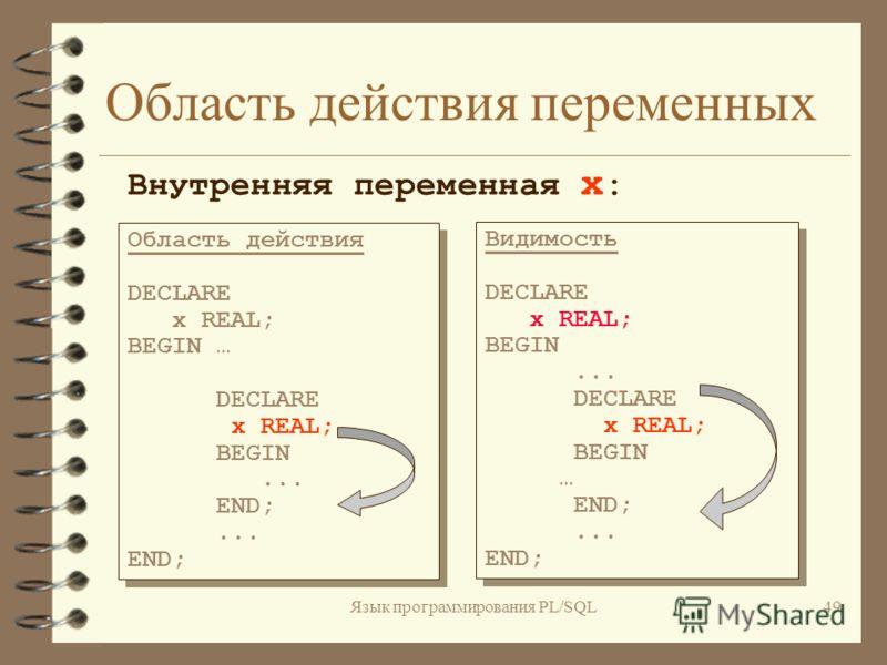Язык программирования PL/SQL48 Область действия переменных Внешняя переменная x : Область действия DECLARE x REAL; BEGIN... DECLARE x REAL; BEGIN... END;... END; Область действия DECLARE x REAL; BEGIN... DECLARE x REAL; BEGIN... END;... END; Видимост
