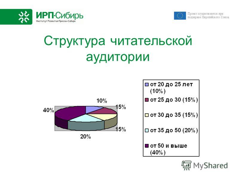 Проект осуществляется при поддержке Европейского Союза Структура читательской аудитории