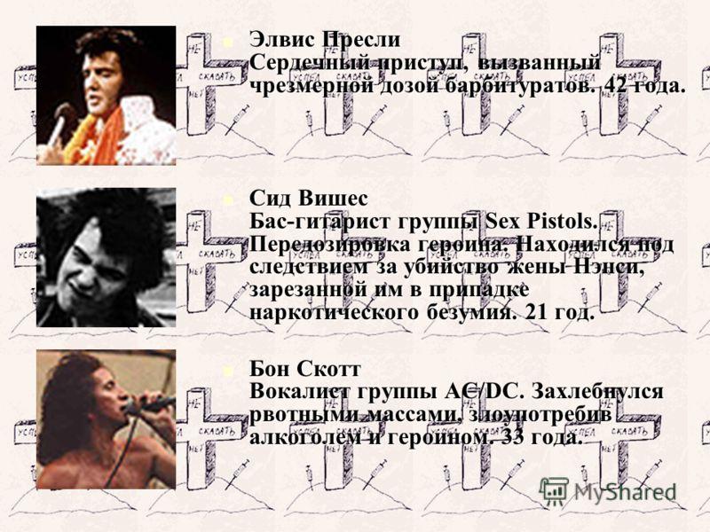 Элвис Пресли Сердечный приступ, вызванный чрезмерной дозой баpбитуpатов. 42 года. Элвис Пресли Сердечный приступ, вызванный чрезмерной дозой баpбитуpатов. 42 года. Сид Вишес Бас-гитарист группы Sex Pistols. Передозировка героина. Находился под следст