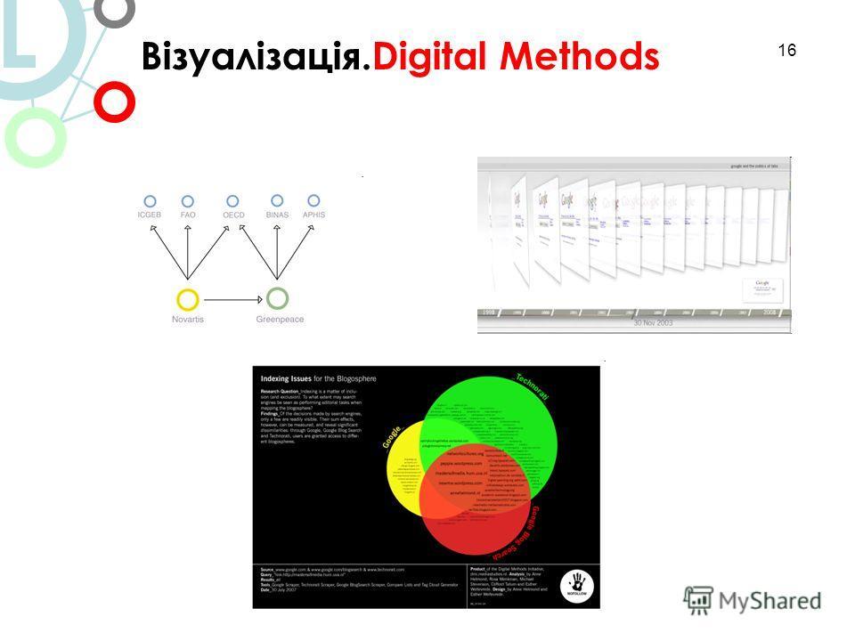 16 Візуалізація.Digital Methods L 7/ Візуалізація