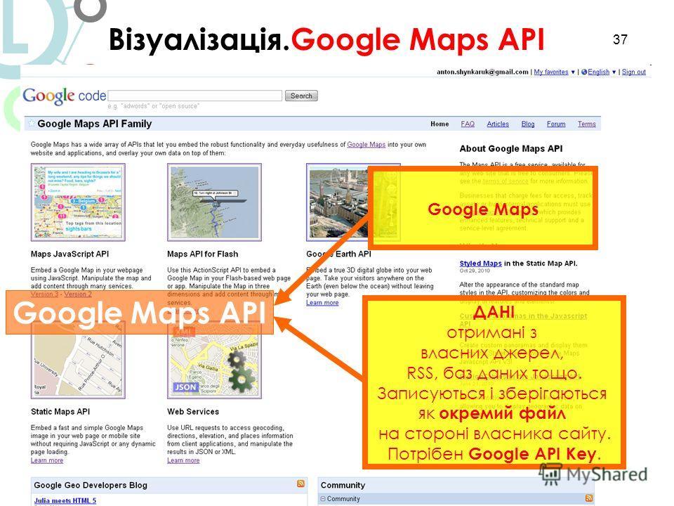 37 http://code.google.com/intl/uk/apis/maps/si gnup.html Візуалізація.Google Maps API L ДАНІ отримані з власних джерел, RSS, баз даних тощо. Записуються і зберігаються як окремий файл на стороні власника сайту. Потрібен Google API Key. Google Maps Go